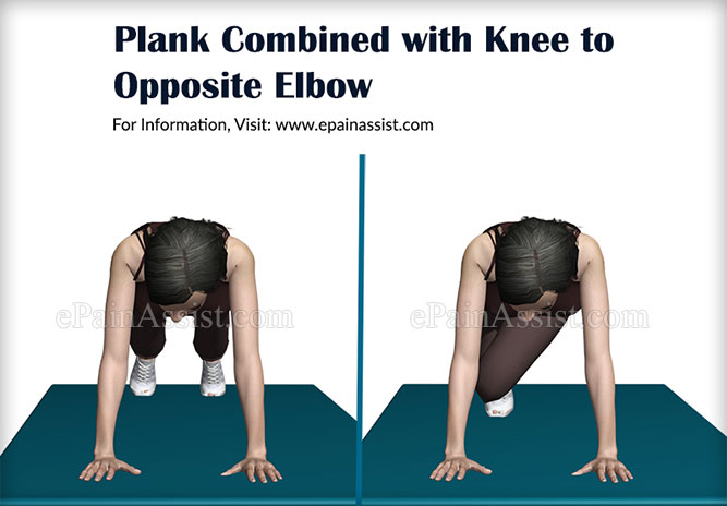 Plank Combined with Knee to Opposite Elbow