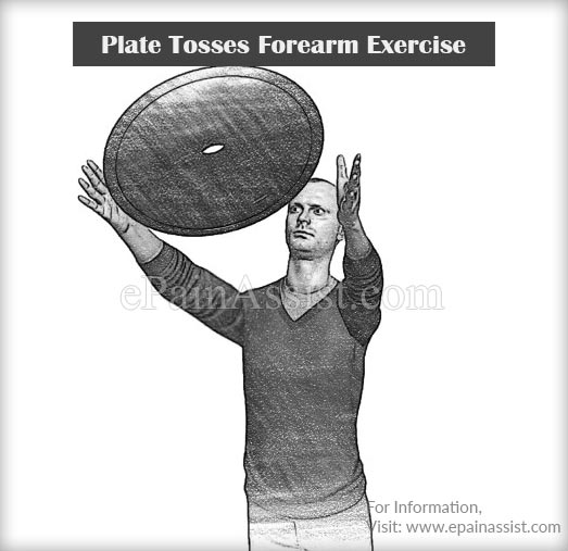 Plate Tosses Forearm Exercise