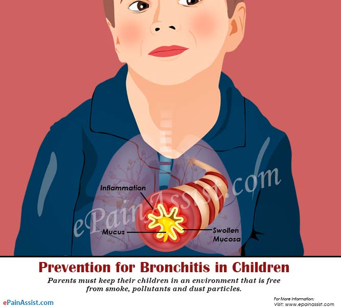 Prevention of Bronchitis in Children