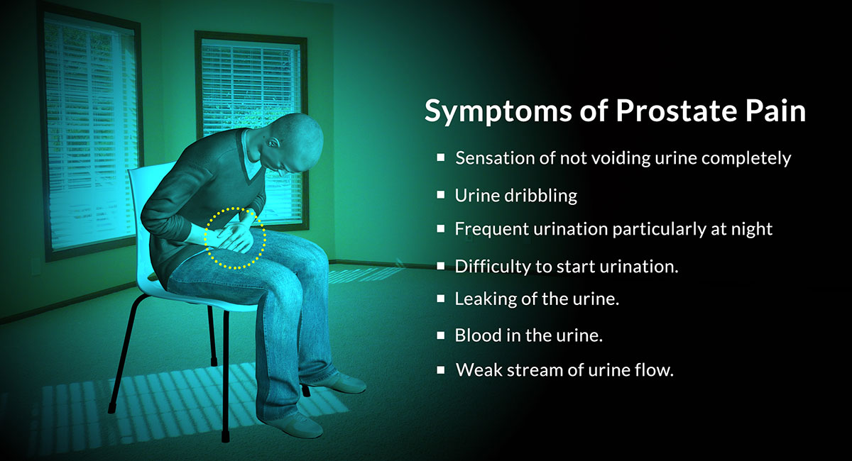 Signs And Symptoms of Prostate Pain