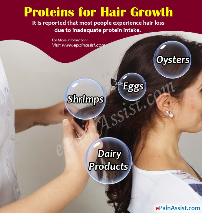 Proteins for Hair Growth