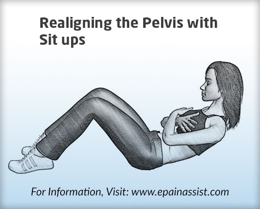 Realigning the Pelvis with Sit ups