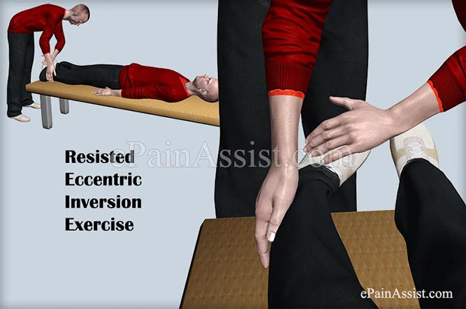 Resisted Eccentric Inversion Exercise For Ankle Joint Ligament Injury!
