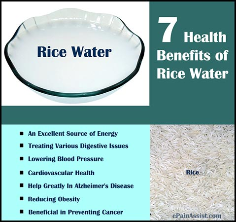 Drinking Rice Water Healthy