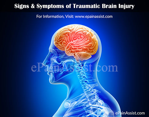 Signs & Symptoms of Traumatic Brain Injury (TBI) or Intracranial Injury