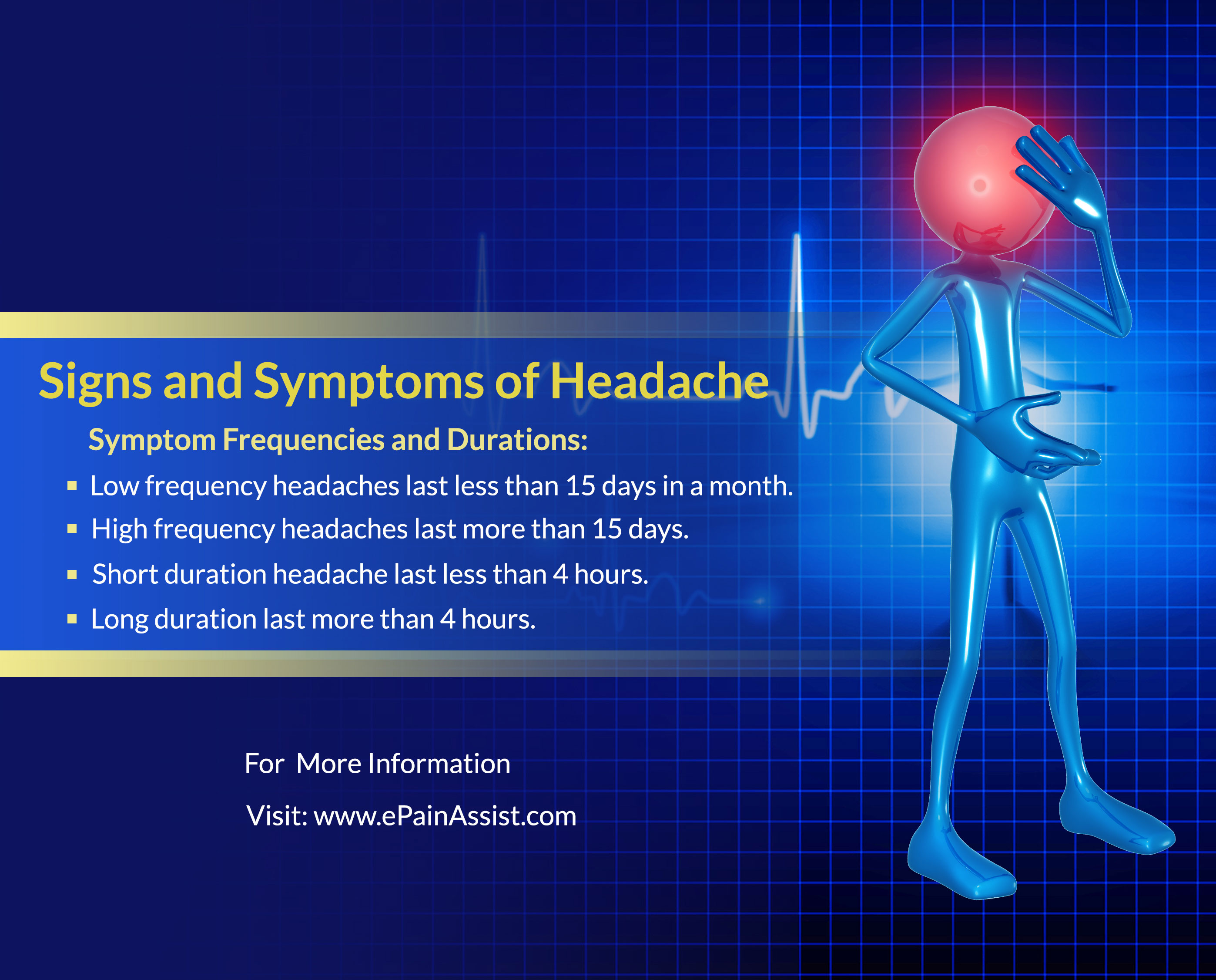 Symptoms of Migraine Headaches