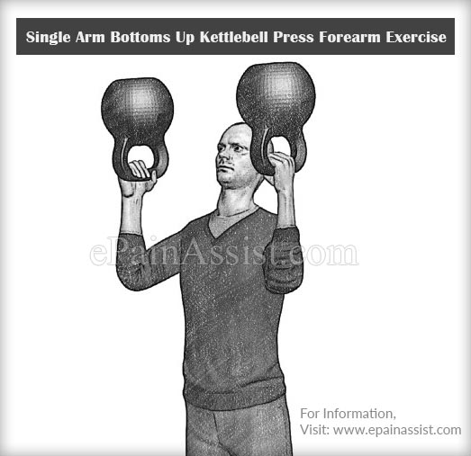 Single Arm Bottoms Up Kettlebell Press Forearm Exercise