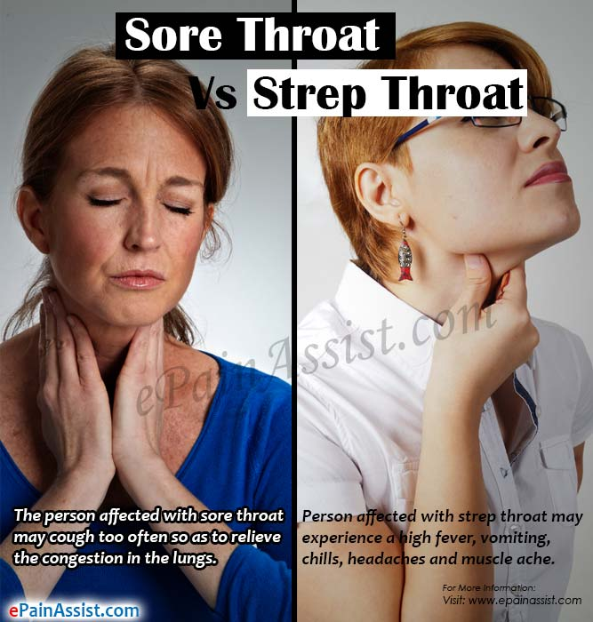 Sore Throat Vs Strep Throat
