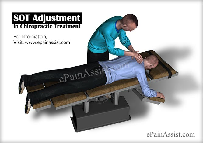 Sacro-Occipital Technique or SOT Adjustment in Chiropractic Treatment