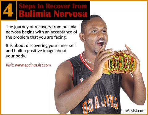 Steps to Recover from Bulimia Nervosa (BN)