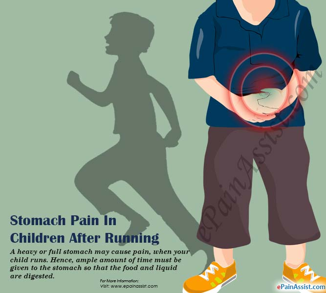 Stomach Pain in Children after Running
