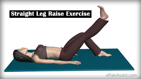 Straight Leg Raise Exercise for Articular Cartilage Injury