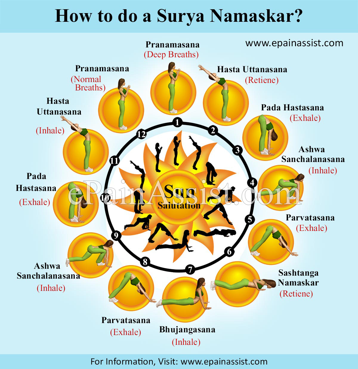 How to do Suryanamaskar or Sun Salutation?