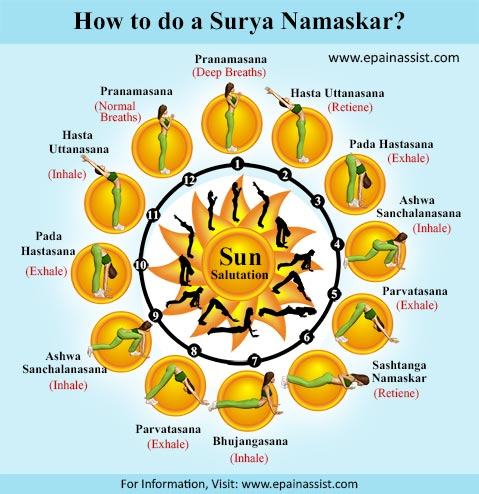 how to do a surya namaskar or sun salutation