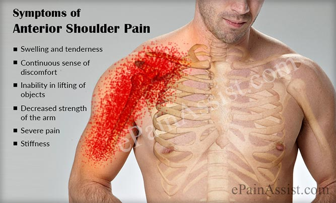 Symptoms of Anterior Shoulder Pain