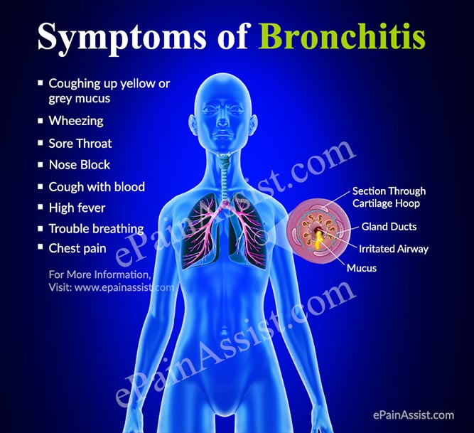 Symptoms of Bronchitis or Bronchial Infection