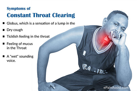 Continually Clearing Throat 14