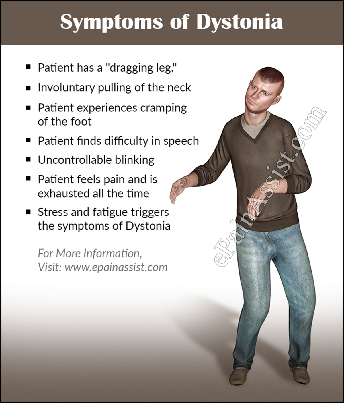 Signs and Symptoms of Dystonia