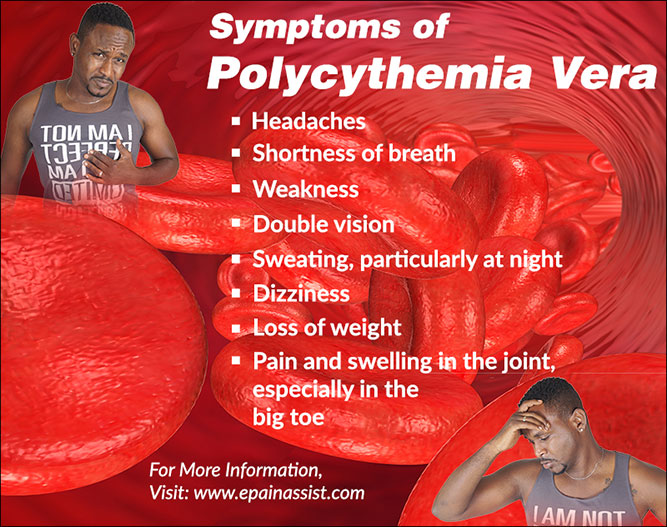 What is Polycythemia Vera?