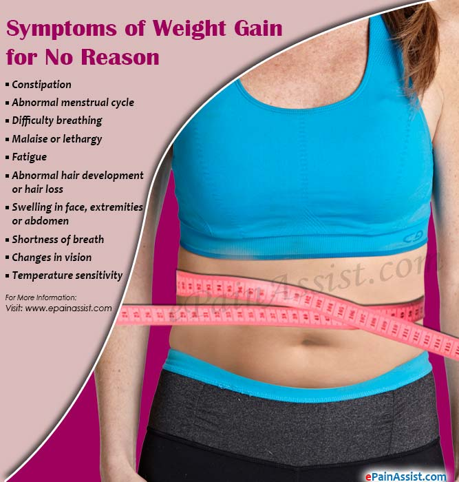 Symptoms of Weight Gain for No Reason