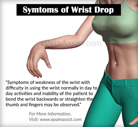 symptoms of Wrist Drop