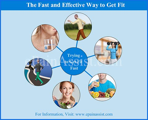 The Fast and Effective Way to Get Fit