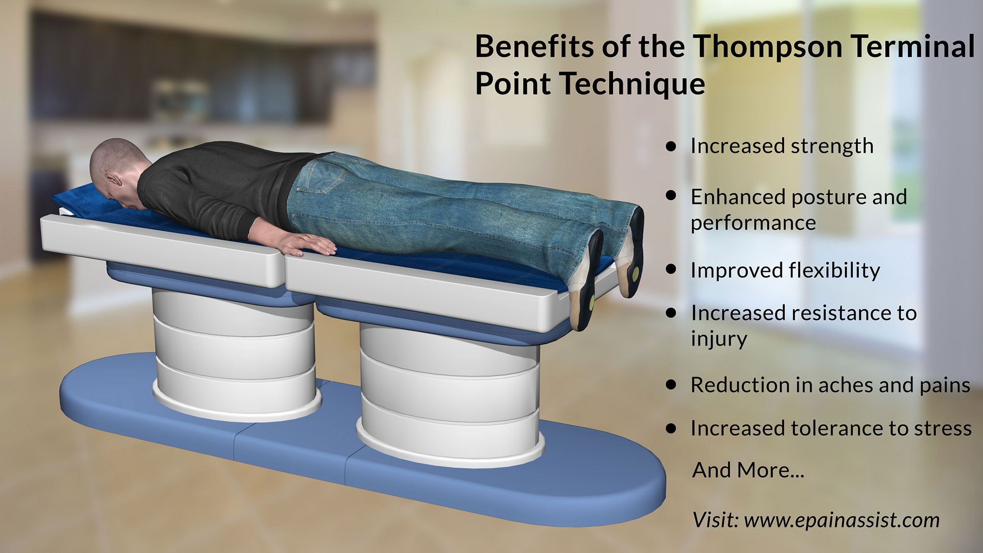 Thompson Terminal Point Technique Or Thompson Drop Table