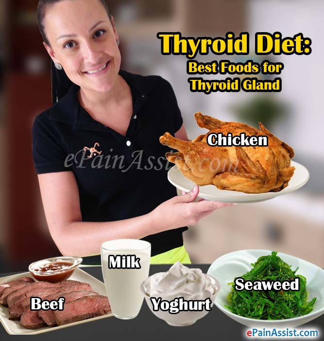 Thyroid Diet: Best Foods for Thyroid Gland