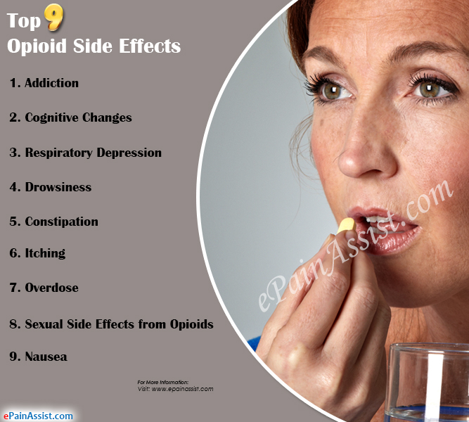 Top 9 Opioid Side Effects