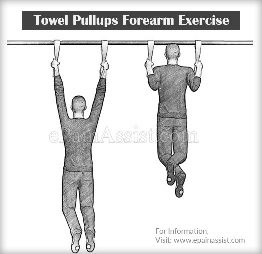 Towel Pullups Forearm Exercise