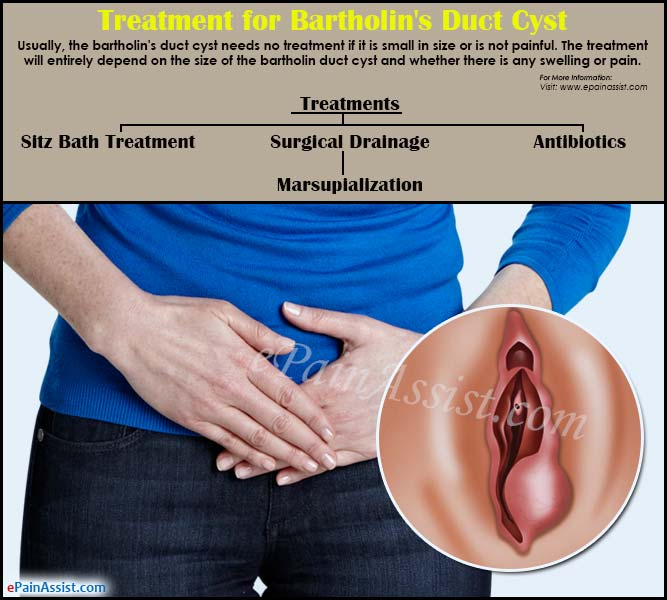 Vaginal sore self treatment
