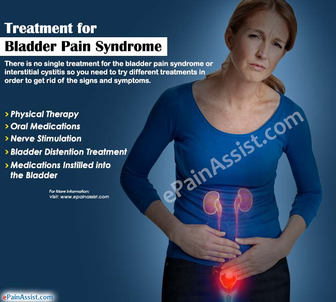 Treatment for Bladder Pain Syndrome or Interstitial Cystitis