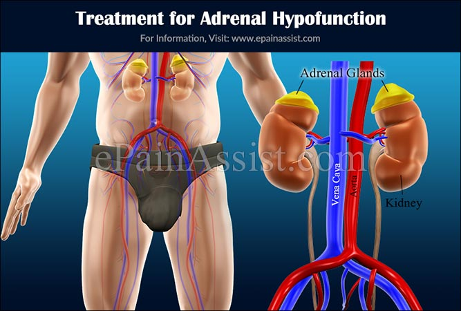 Treatment for Adrenal Hypofunction