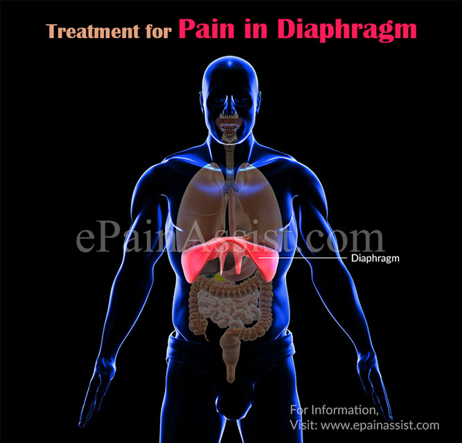 Pain In Diaphragmcausessymptomstreatmentdiagnosis