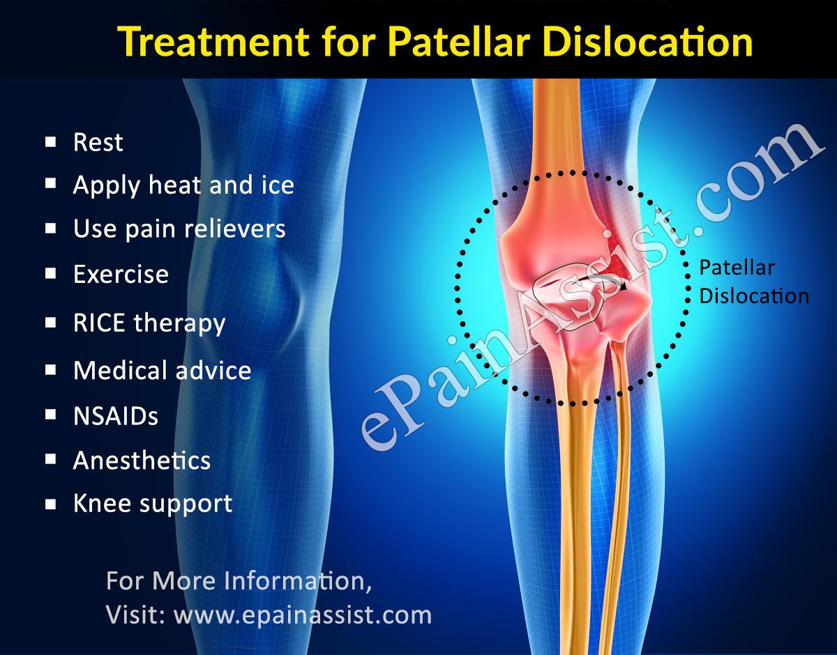 Treatment Surgery Pt For Patellar Dislocation Or Kneecap Dislocation