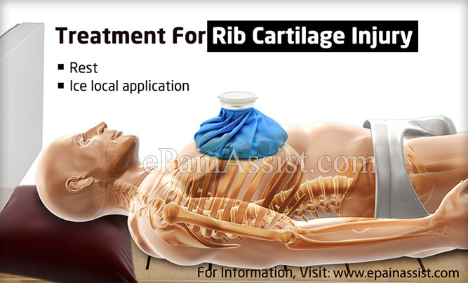 Treatment For Rib Cartilage Injury or Rib Cartilage Fracture