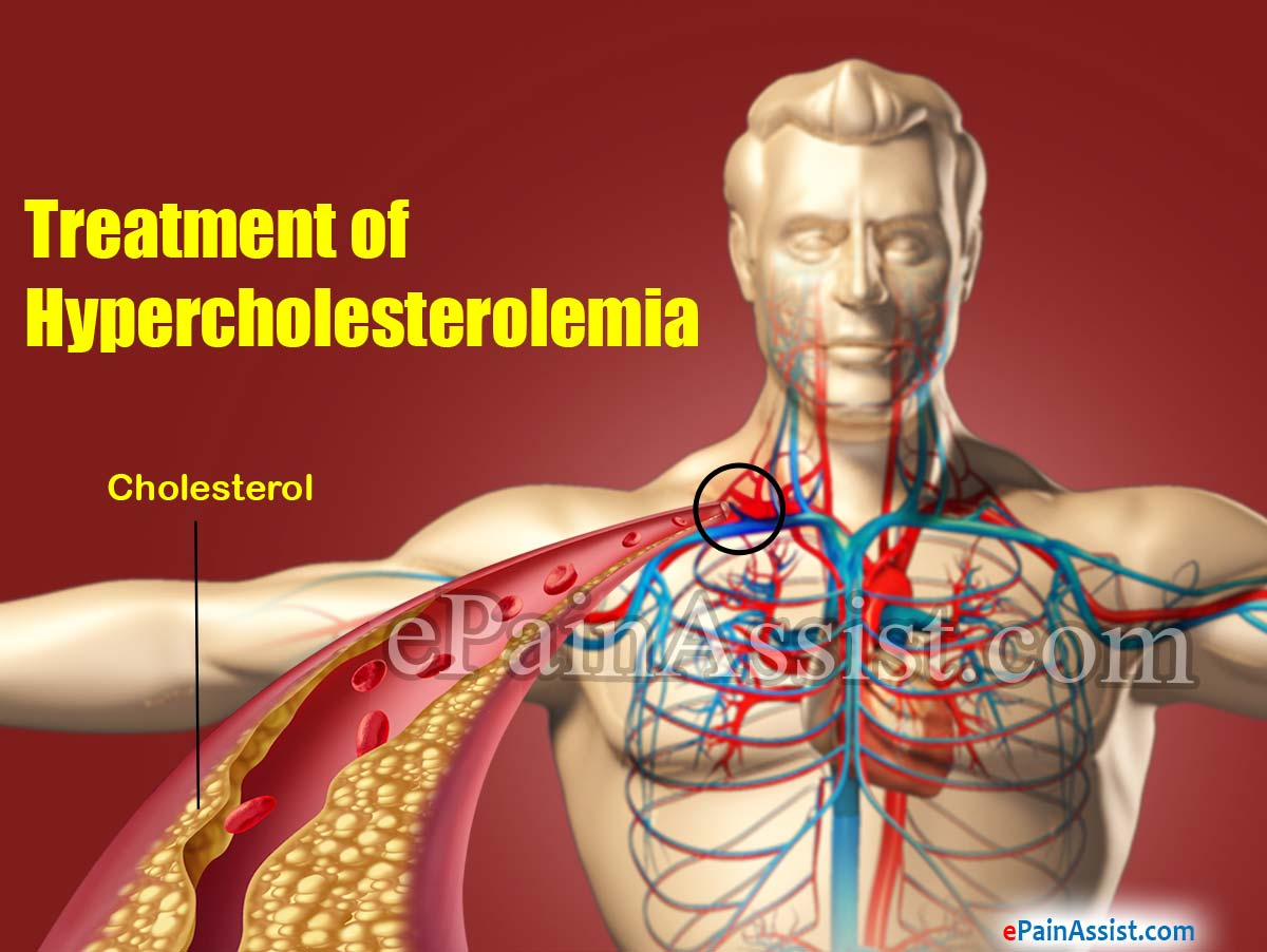 Treatment of Hypercholesterolemia (High Cholesterol)