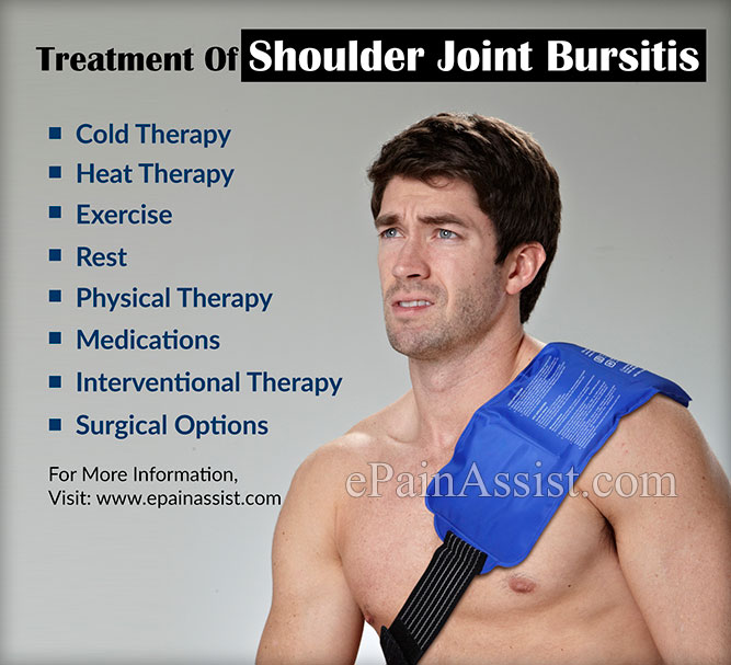 Treatment Of Shoulder Joint Bursitis (Inflammation)