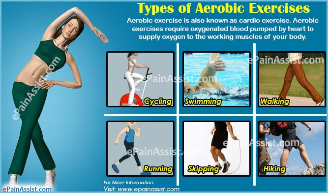 Types Of Aerobic Exercises