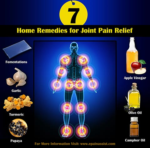 Home Remedies for Joint Pain Relief!