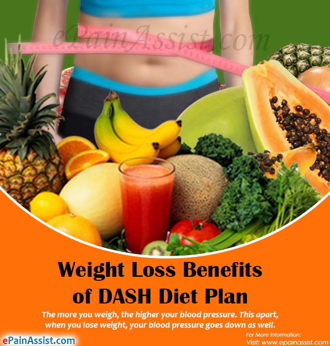 Weight Loss Benefits of DASH Diet Plan