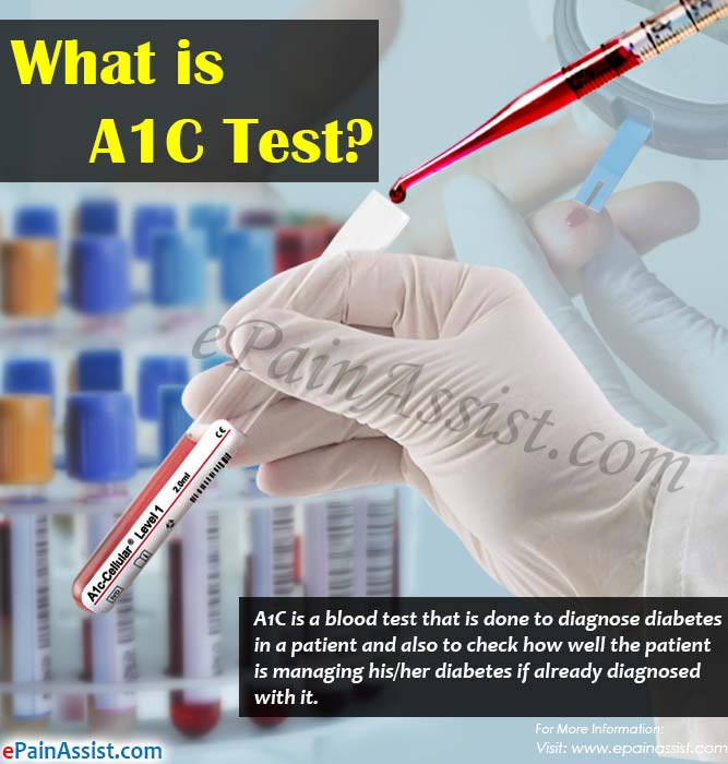 What is A1C Test?