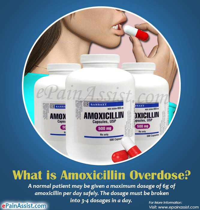 Vaginal irritation and amoxicillin 500