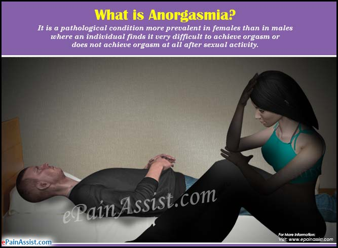 What is Anorgasmia?