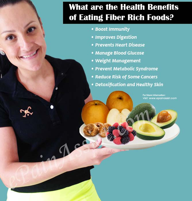 What Are The Best Fiber Rich Foods To Eat?