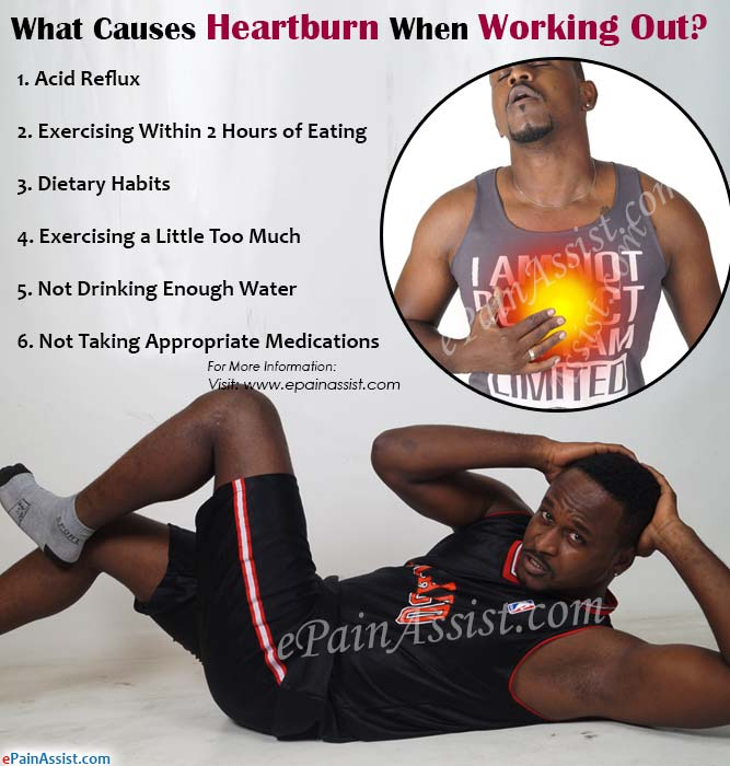 What Causes Heartburn When Working Out