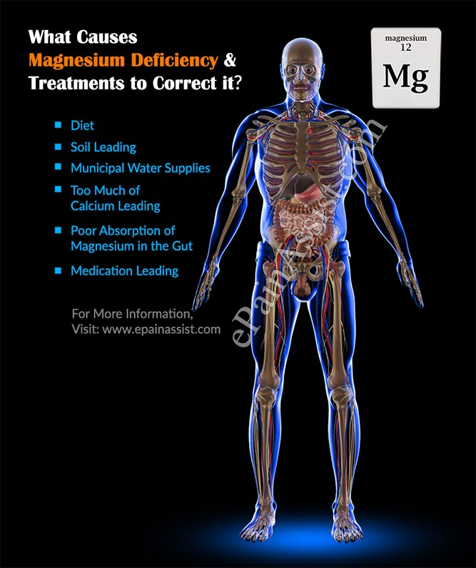 What Causes Magnesium Deficiency & Treatments to Correct it?