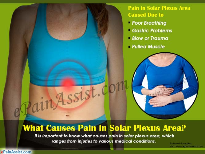 What Causes Pain In Solar Plexus Area on human kidneys are located