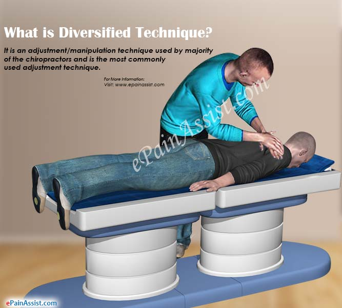 What is Diversified Technique (DT)?