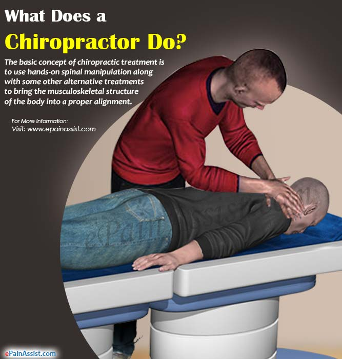 What Does a Chiropractor Do?